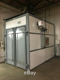 Powder coating package, booth, walk-in, natural gas, cure oven, drying
